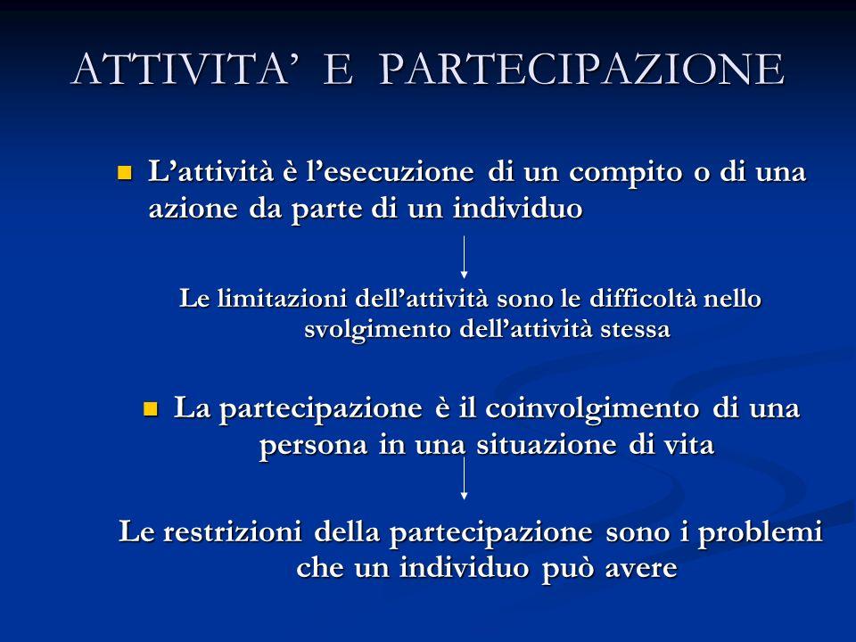 ATTIVITA E PARTECIPAZIONE Lattività è lesecuzione di un compito o di una azione da parte di un individuo Lattività è lesecuzione di un compito o di una azione da parte di un individuo Le limitazioni dellattività sono le difficoltà nello svolgimento dellattività stessa La partecipazione è il coinvolgimento di una persona in una situazione di vita La partecipazione è il coinvolgimento di una persona in una situazione di vita Le restrizioni della partecipazione sono i problemi che un individuo può avere