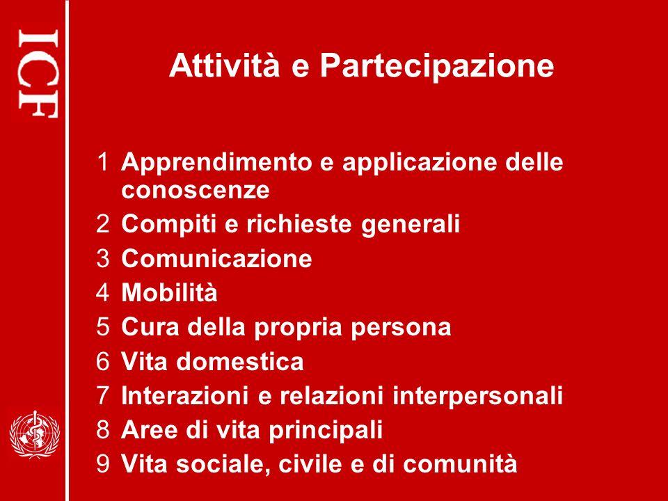 Attività e Partecipazione 1Apprendimento e applicazione delle conoscenze 2Compiti e richieste generali 3Comunicazione 4Mobilità 5Cura della propria pe