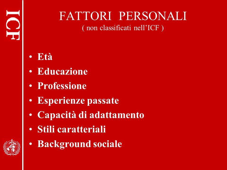 FATTORI PERSONALI ( non classificati nellICF ) Età Educazione Professione Esperienze passate Capacità di adattamento Stili caratteriali Background soc