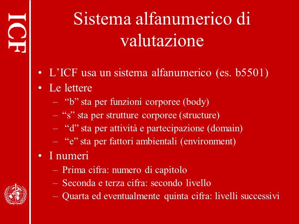 Sistema alfanumerico di valutazione LICF usa un sistema alfanumerico (es.