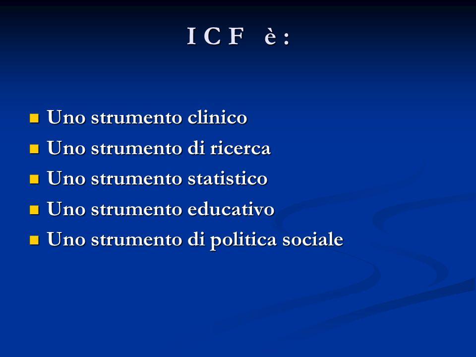 I C F è : Uno strumento clinico Uno strumento clinico Uno strumento di ricerca Uno strumento di ricerca Uno strumento statistico Uno strumento statistico Uno strumento educativo Uno strumento educativo Uno strumento di politica sociale Uno strumento di politica sociale
