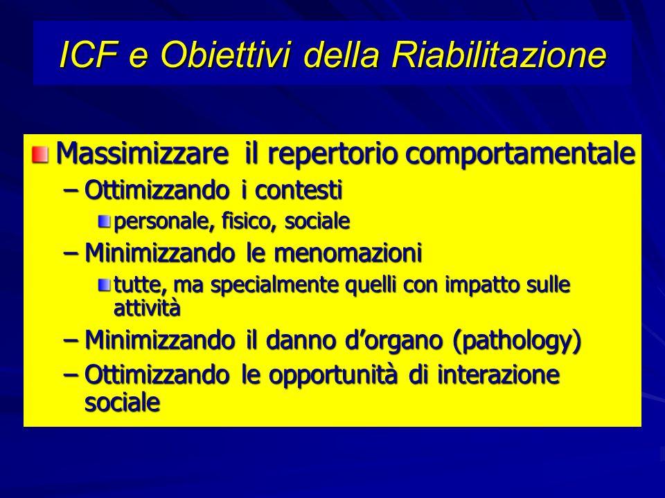 ICF e Obiettivi della Riabilitazione Massimizzare il repertorio comportamentale –Ottimizzando i contesti personale, fisico, sociale –Minimizzando le m