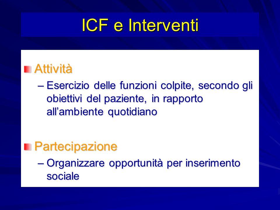 ICF e Interventi Attività –Esercizio delle funzioni colpite, secondo gli obiettivi del paziente, in rapporto allambiente quotidiano Partecipazione –Or
