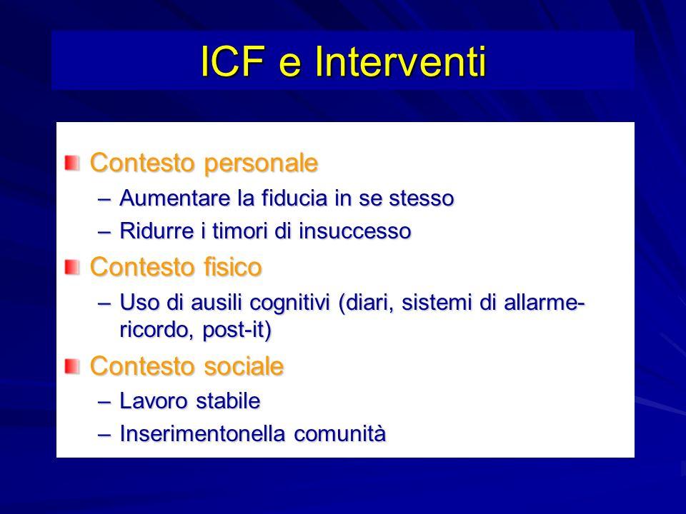 ICF e Interventi Contesto personale –Aumentare la fiducia in se stesso –Ridurre i timori di insuccesso Contesto fisico –Uso di ausili cognitivi (diari