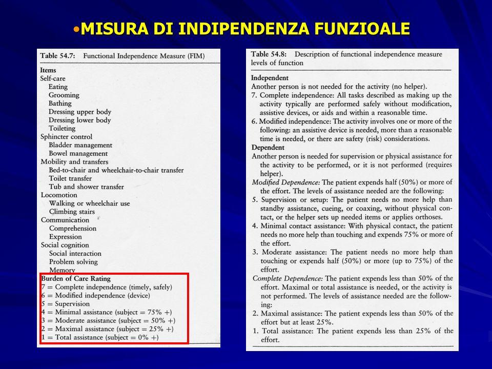MISURA DI INDIPENDENZA FUNZIOALEMISURA DI INDIPENDENZA FUNZIOALE