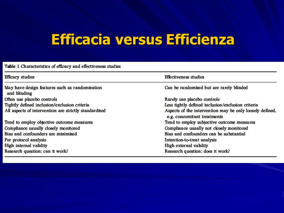 Efficacia versus Efficienza