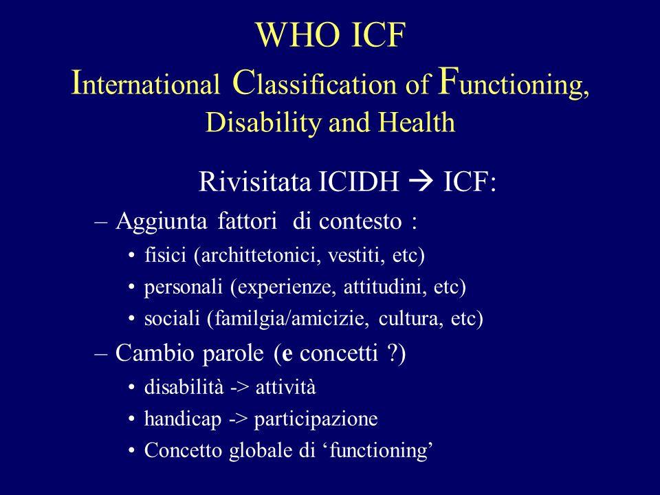 WHO ICF I nternational C lassification of F unctioning, Disability and Health Rivisitata ICIDH ICF: –Aggiunta fattori di contesto : fisici (architteto