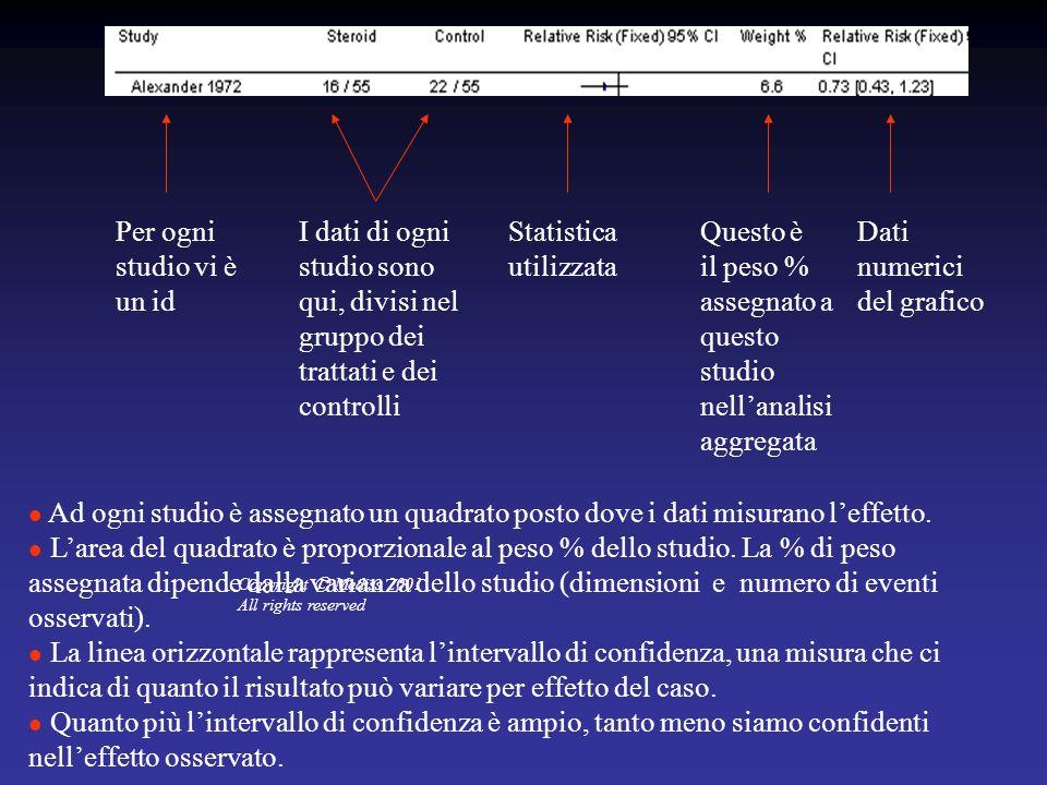 Copyright © Mediss 2001 All rights reserved Per ogni studio vi è un id I dati di ogni studio sono qui, divisi nel gruppo dei trattati e dei controlli