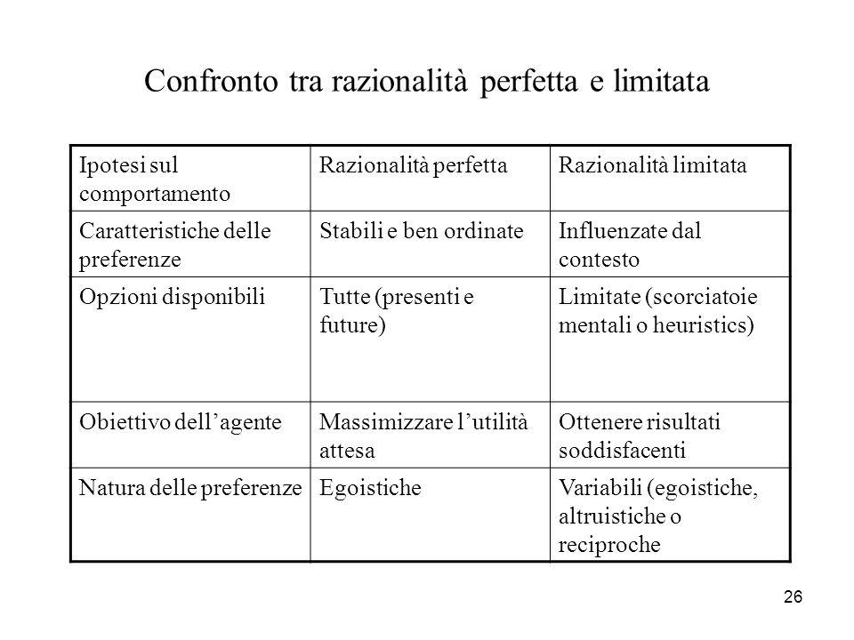 26 Confronto tra razionalità perfetta e limitata Ipotesi sul comportamento Razionalità perfettaRazionalità limitata Caratteristiche delle preferenze S