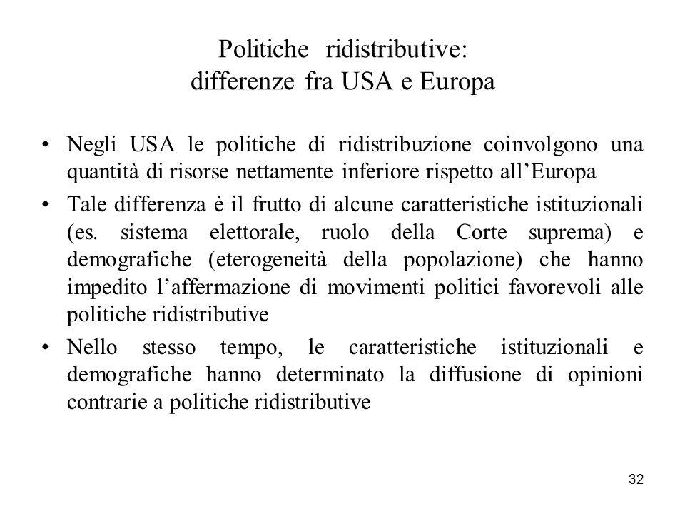32 Politiche ridistributive: differenze fra USA e Europa Negli USA le politiche di ridistribuzione coinvolgono una quantità di risorse nettamente infe