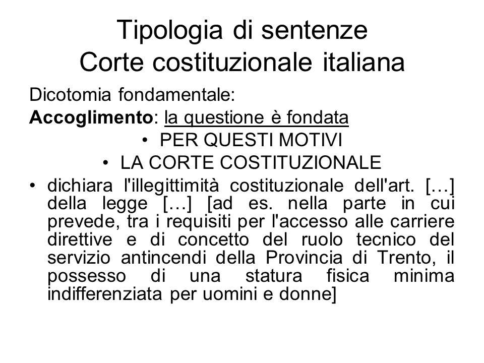Tipologia di sentenze Corte costituzionale italiana Dicotomia fondamentale: Accoglimento: la questione è fondata PER QUESTI MOTIVI LA CORTE COSTITUZIO