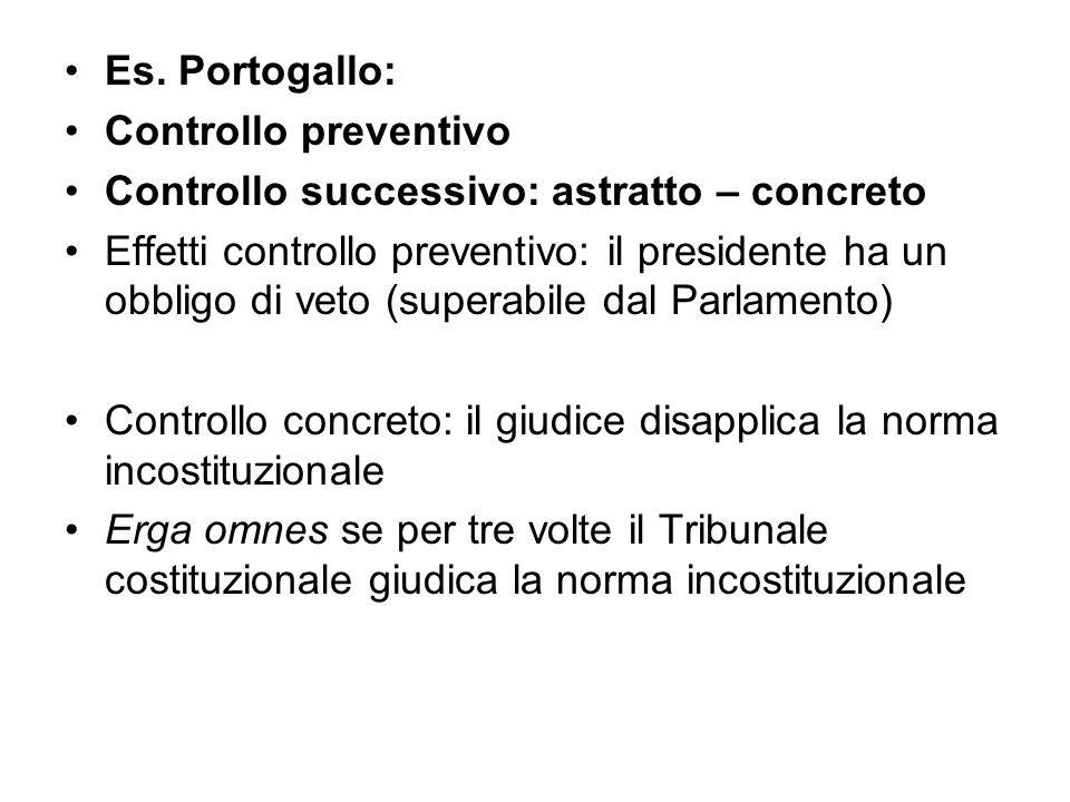 Es. Portogallo: Controllo preventivo Controllo successivo: astratto – concreto Effetti controllo preventivo: il presidente ha un obbligo di veto (supe