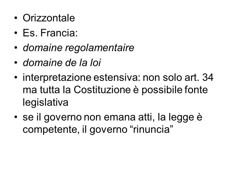 Italia: Riserve di legge Non esistono riserve di regolamento (ma es.