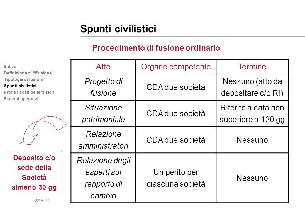 Slide 11 Indice Definizione di Fusione Tipologie di fusioni Spunti civilistici Profili fiscali delle fusioni Esempi operativi Spunti civilistici Proce