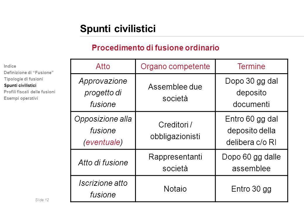 Slide 12 Indice Definizione di Fusione Tipologie di fusioni Spunti civilistici Profili fiscali delle fusioni Esempi operativi Spunti civilistici Proce