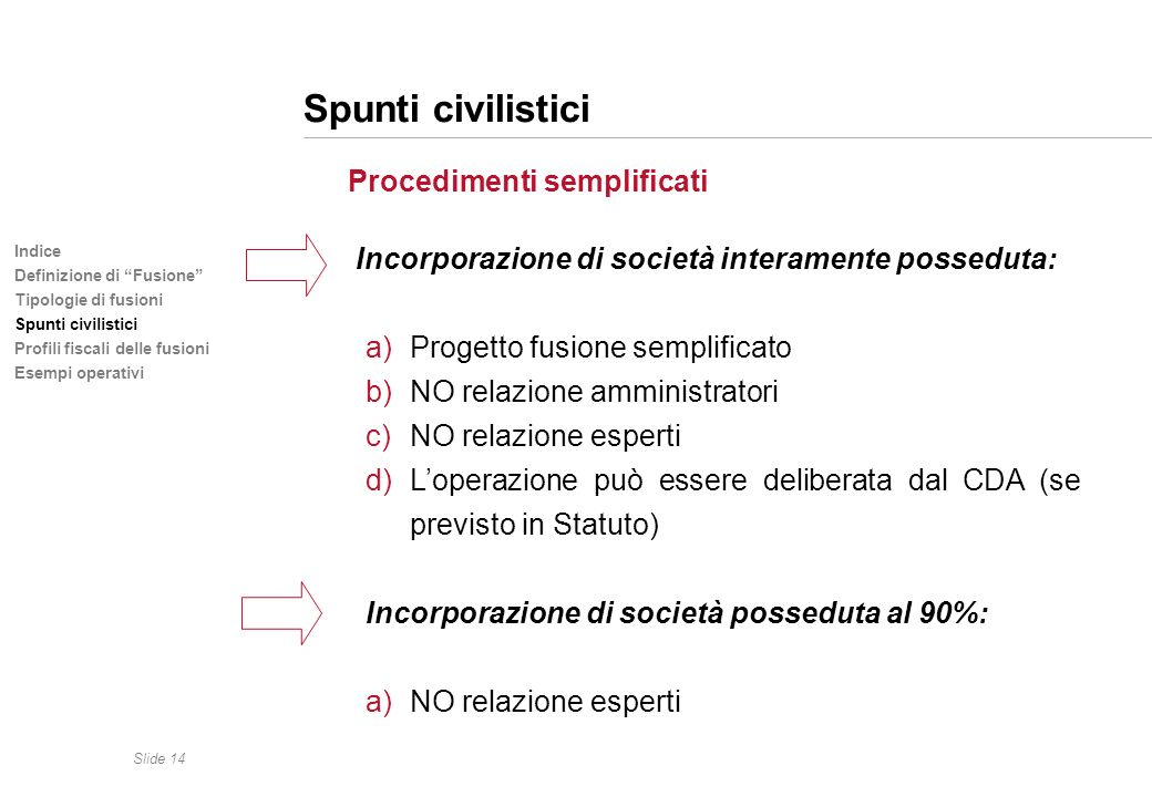 Slide 14 Indice Definizione di Fusione Tipologie di fusioni Spunti civilistici Profili fiscali delle fusioni Esempi operativi Spunti civilistici Proce