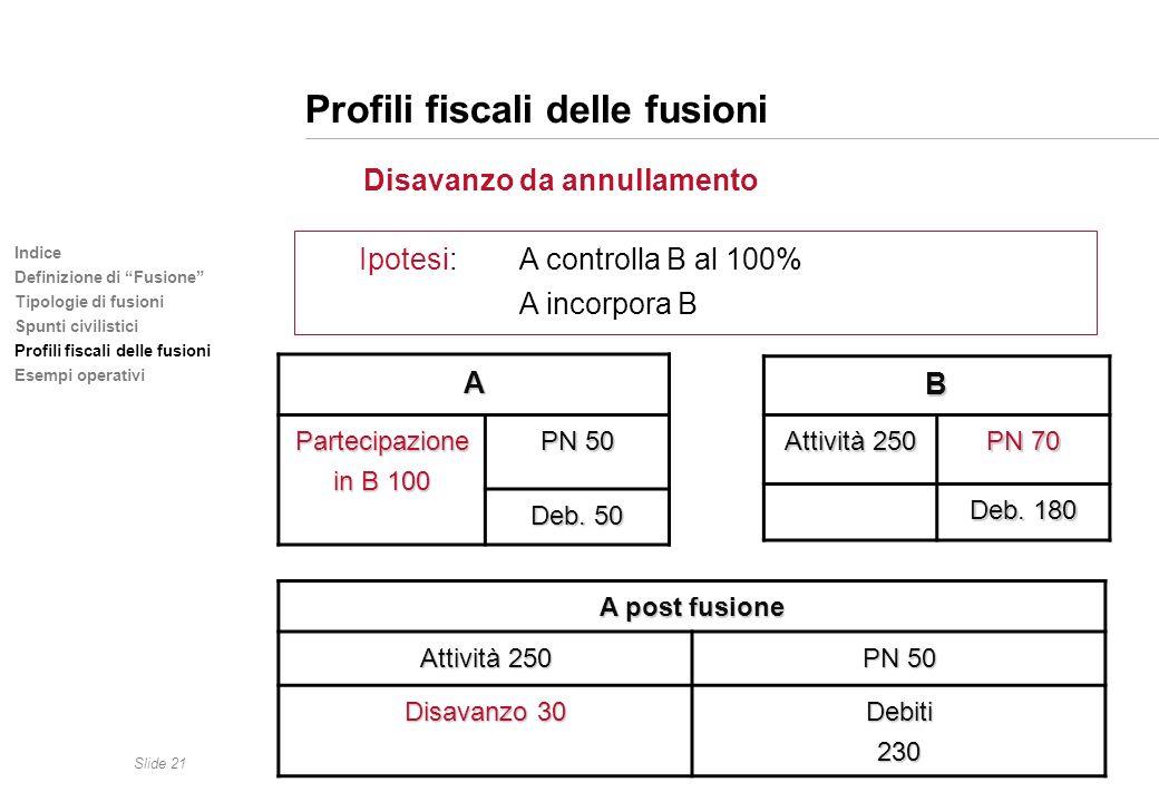 Slide 21 Indice Definizione di Fusione Tipologie di fusioni Spunti civilistici Profili fiscali delle fusioni Esempi operativi Profili fiscali delle fu