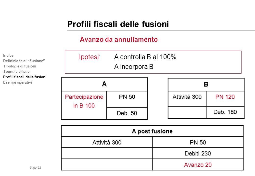 Slide 22 Indice Definizione di Fusione Tipologie di fusioni Spunti civilistici Profili fiscali delle fusioni Esempi operativi Profili fiscali delle fu