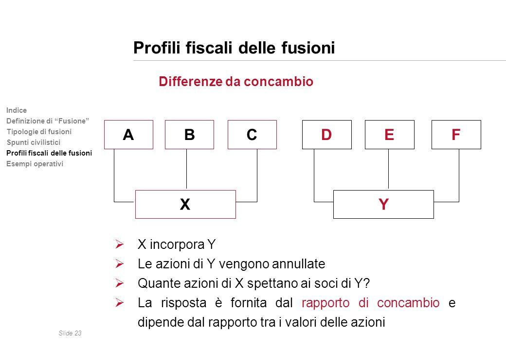 Slide 23 Indice Definizione di Fusione Tipologie di fusioni Spunti civilistici Profili fiscali delle fusioni Esempi operativi Profili fiscali delle fu