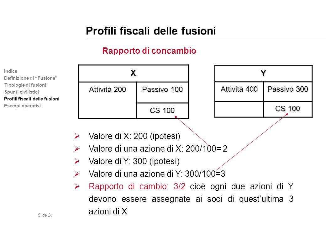 Slide 24 Indice Definizione di Fusione Tipologie di fusioni Spunti civilistici Profili fiscali delle fusioni Esempi operativi Profili fiscali delle fu