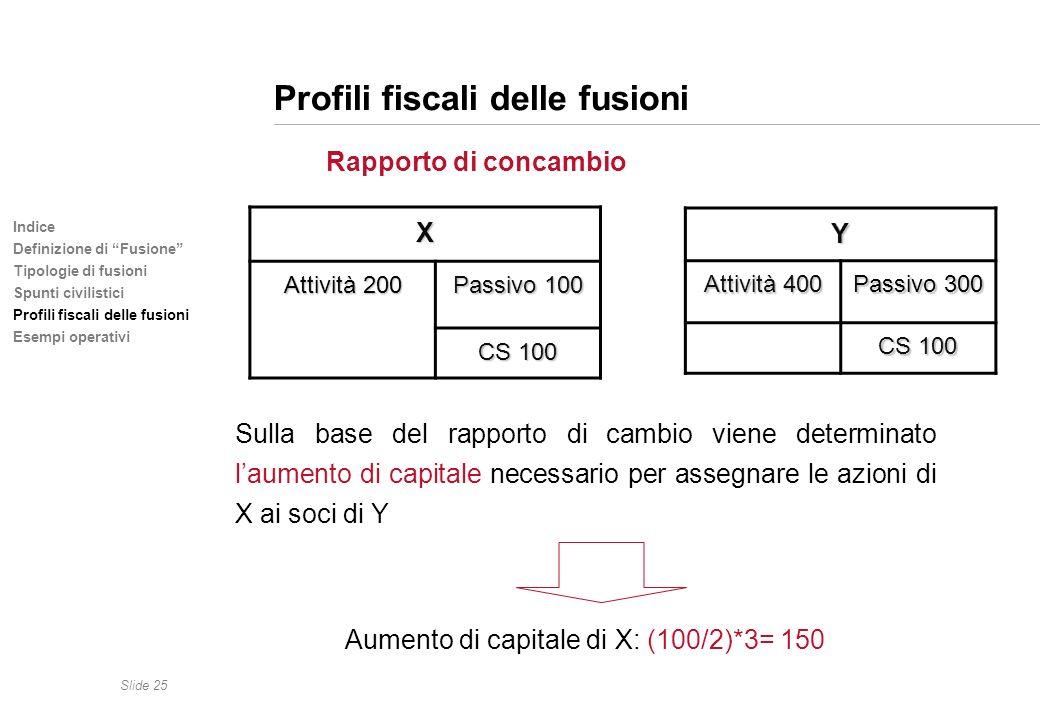 Slide 25 Indice Definizione di Fusione Tipologie di fusioni Spunti civilistici Profili fiscali delle fusioni Esempi operativi Profili fiscali delle fu