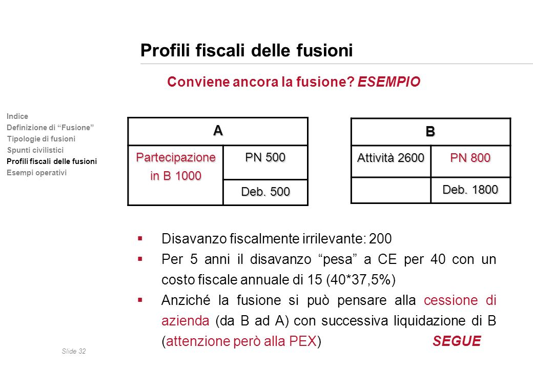 Slide 32 Indice Definizione di Fusione Tipologie di fusioni Spunti civilistici Profili fiscali delle fusioni Esempi operativi Profili fiscali delle fu