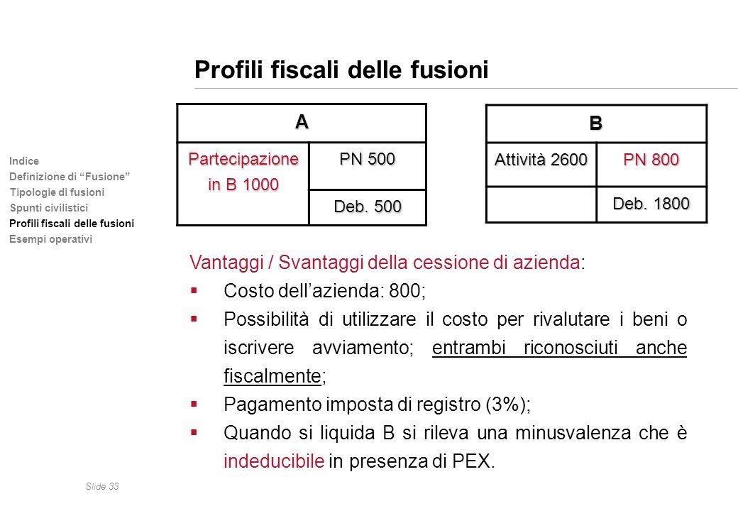Slide 33 Indice Definizione di Fusione Tipologie di fusioni Spunti civilistici Profili fiscali delle fusioni Esempi operativi Profili fiscali delle fu