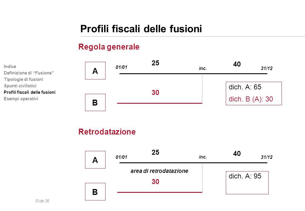 Slide 38 Indice Definizione di Fusione Tipologie di fusioni Spunti civilistici Profili fiscali delle fusioni Esempi operativi Profili fiscali delle fu