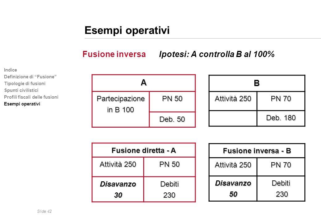 Slide 42 Indice Definizione di Fusione Tipologie di fusioni Spunti civilistici Profili fiscali delle fusioni Esempi operativi Fusione inversaIpotesi: