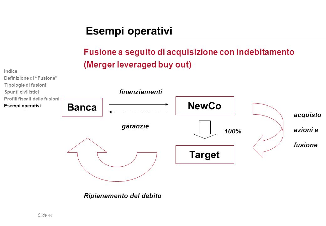 Slide 44 Indice Definizione di Fusione Tipologie di fusioni Spunti civilistici Profili fiscali delle fusioni Esempi operativi Fusione a seguito di acq