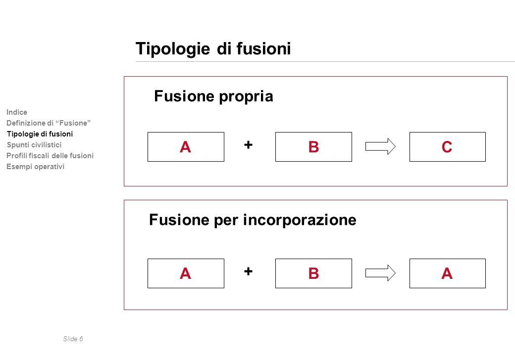 Slide 6 Indice Definizione di Fusione Tipologie di fusioni Spunti civilistici Profili fiscali delle fusioni Esempi operativi Tipologie di fusioni Fusi
