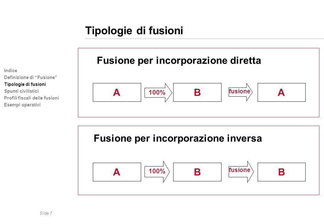 Slide 7 Indice Definizione di Fusione Tipologie di fusioni Spunti civilistici Profili fiscali delle fusioni Esempi operativi Tipologie di fusioni Fusi