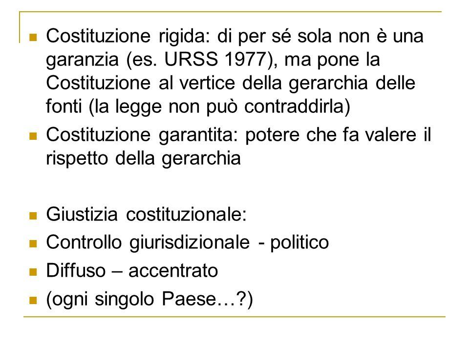 Costituzione rigida: di per sé sola non è una garanzia (es.