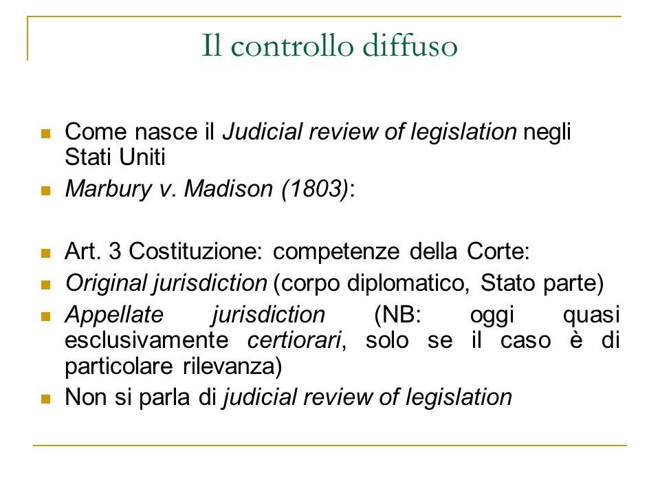 Il controllo diffuso Come nasce il Judicial review of legislation negli Stati Uniti Marbury v.