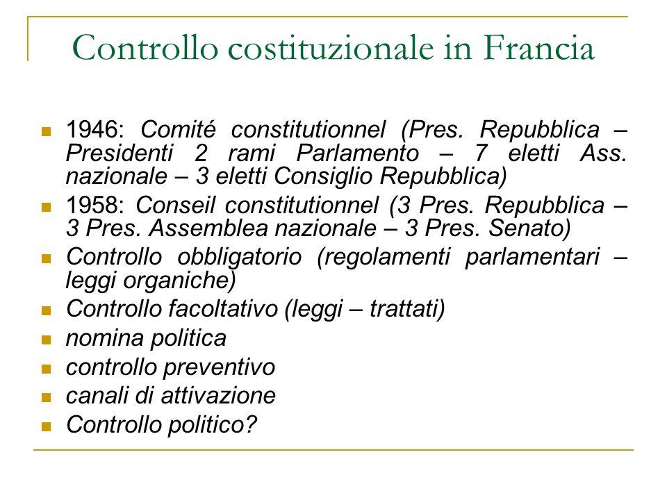 Controllo costituzionale in Francia 1946: Comité constitutionnel (Pres.