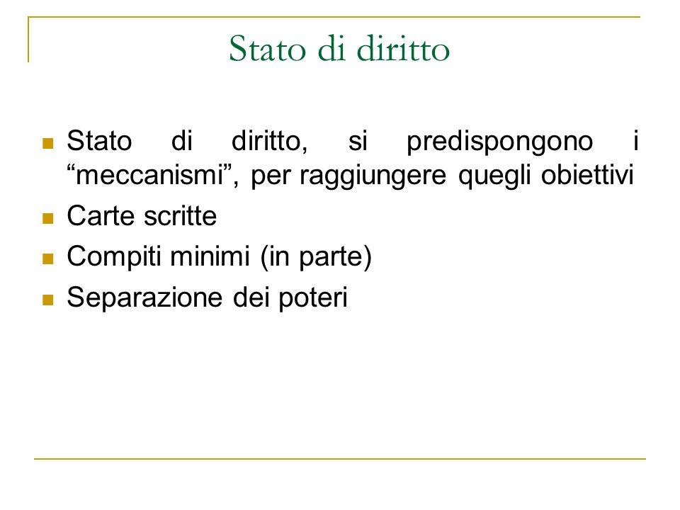 Stato di diritto Stato di diritto, si predispongono i meccanismi, per raggiungere quegli obiettivi Carte scritte Compiti minimi (in parte) Separazione dei poteri