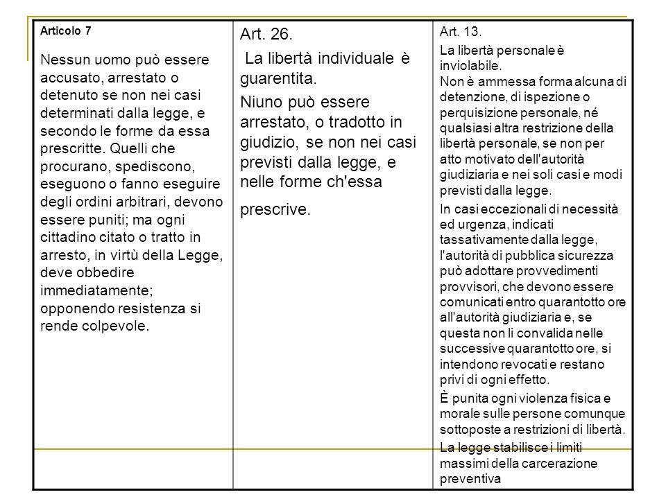 Articolo 7 Nessun uomo può essere accusato, arrestato o detenuto se non nei casi determinati dalla legge, e secondo le forme da essa prescritte.
