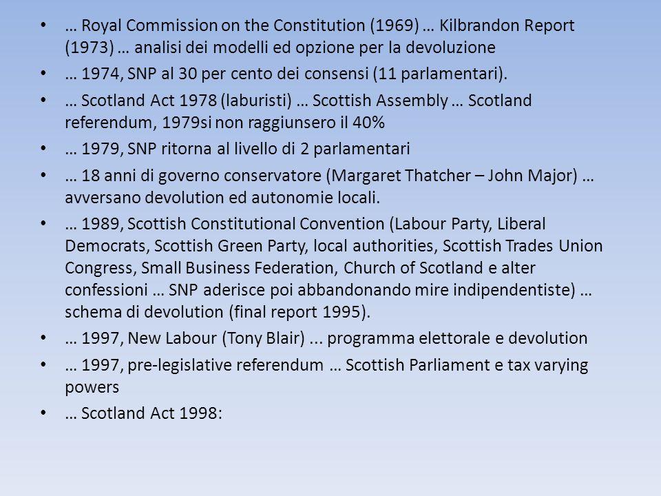 … Royal Commission on the Constitution (1969) … Kilbrandon Report (1973) … analisi dei modelli ed opzione per la devoluzione … 1974, SNP al 30 per cen