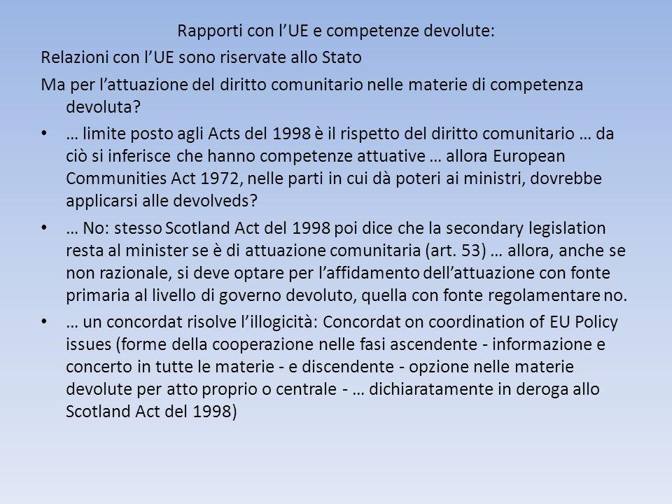 Rapporti con lUE e competenze devolute: Relazioni con lUE sono riservate allo Stato Ma per lattuazione del diritto comunitario nelle materie di compet