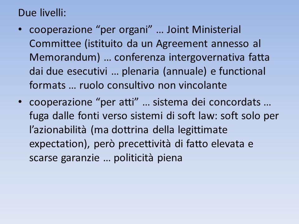 Due livelli: cooperazione per organi … Joint Ministerial Committee (istituito da un Agreement annesso al Memorandum) … conferenza intergovernativa fat