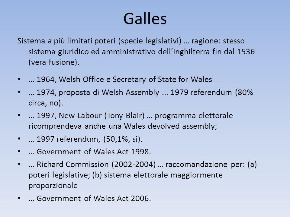 Galles Sistema a più limitati poteri (specie legislativi) … ragione: stesso sistema giuridico ed amministrativo dellInghilterra fin dal 1536 (vera fus