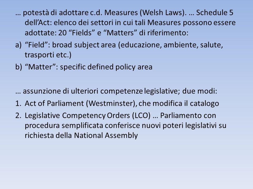 … potestà di adottare c.d. Measures (Welsh Laws). … Schedule 5 dellAct: elenco dei settori in cui tali Measures possono essere adottate: 20 Fields e M