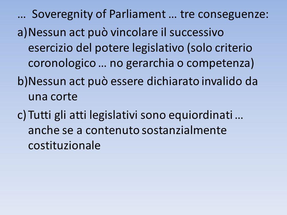 … Soveregnity of Parliament … tre conseguenze: a)Nessun act può vincolare il successivo esercizio del potere legislativo (solo criterio coronologico …