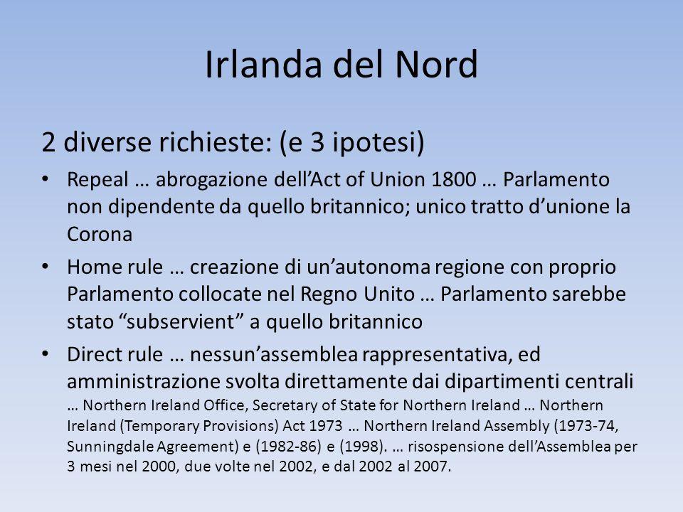 Irlanda del Nord 2 diverse richieste: (e 3 ipotesi) Repeal … abrogazione dellAct of Union 1800 … Parlamento non dipendente da quello britannico; unico