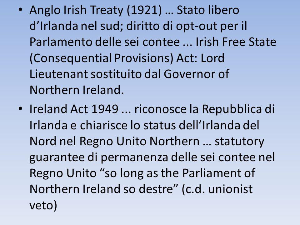 Anglo Irish Treaty (1921) … Stato libero dIrlanda nel sud; diritto di opt-out per il Parlamento delle sei contee... Irish Free State (Consequential Pr