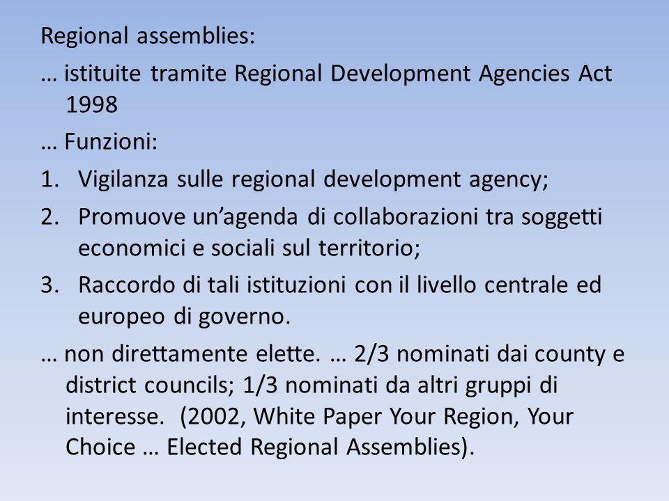 Regional assemblies: … istituite tramite Regional Development Agencies Act 1998 … Funzioni: 1.Vigilanza sulle regional development agency; 2.Promuove
