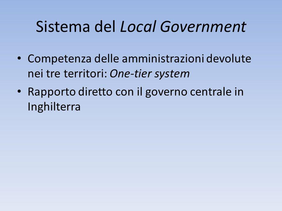 Sistema del Local Government Competenza delle amministrazioni devolute nei tre territori: One-tier system Rapporto diretto con il governo centrale in
