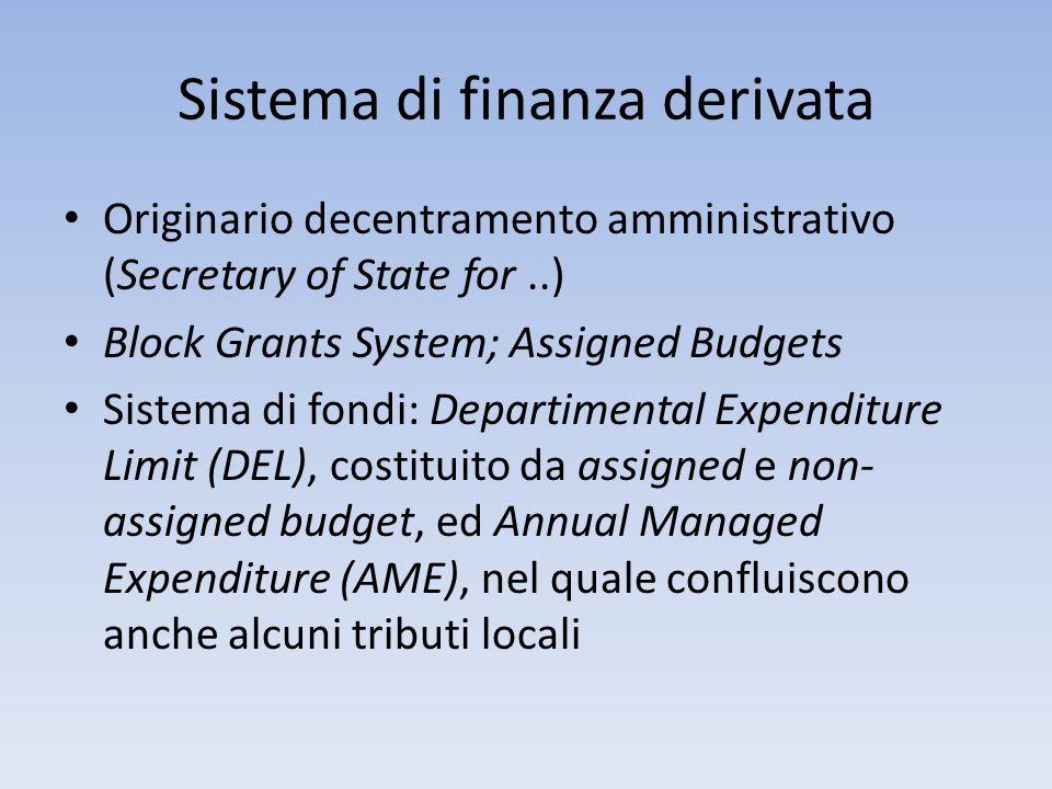 Sistema di finanza derivata Originario decentramento amministrativo (Secretary of State for..) Block Grants System; Assigned Budgets Sistema di fondi: