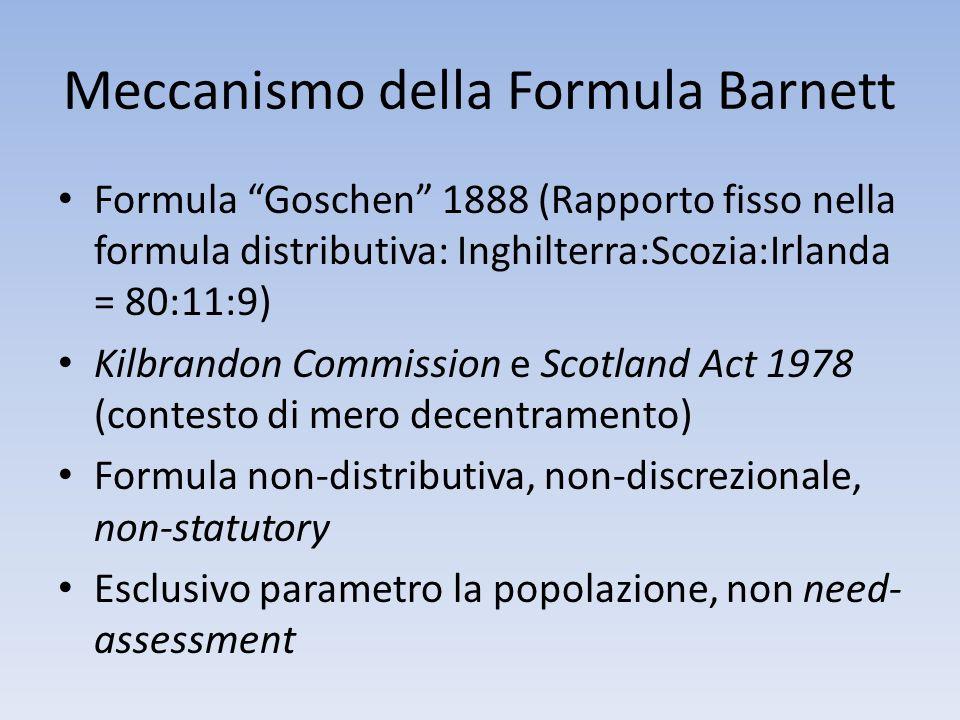 Meccanismo della Formula Barnett Formula Goschen 1888 (Rapporto fisso nella formula distributiva: Inghilterra:Scozia:Irlanda = 80:11:9) Kilbrandon Com