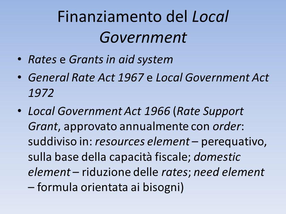 Finanziamento del Local Government Rates e Grants in aid system General Rate Act 1967 e Local Government Act 1972 Local Government Act 1966 (Rate Supp